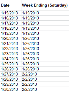 Converting a Date in Excel to Week, Bi-Week, Month, and More