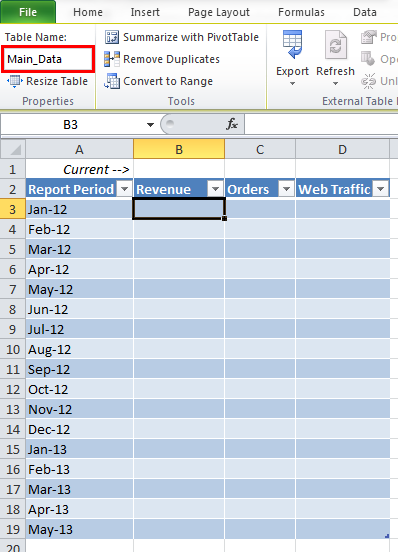 Excel Dynamic Named Ranges (w/ Tables) = Chart Automation ...